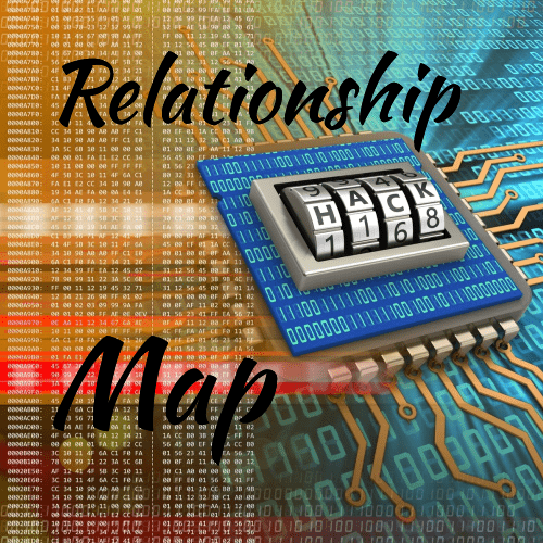 Comprehensive Couples Relationship Map